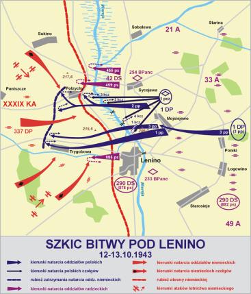 szkic-bitwy-pod-lenino-12-13-10-1943